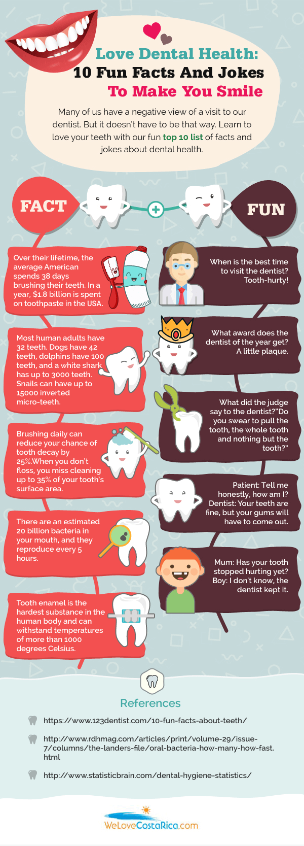 Love Dental Health: 10 Fun Facts And Jokes To Make You Smile